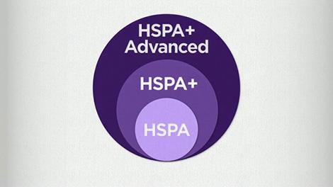 HSPA and HSPA+